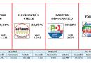 Marchiodoc - Elezioni europee 2019